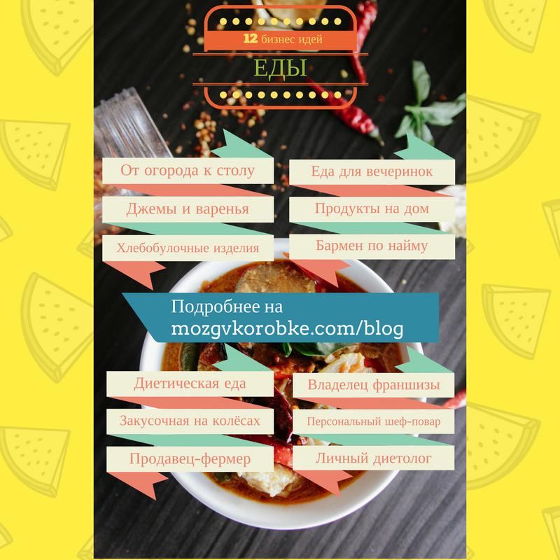 12 бизнес идей еды