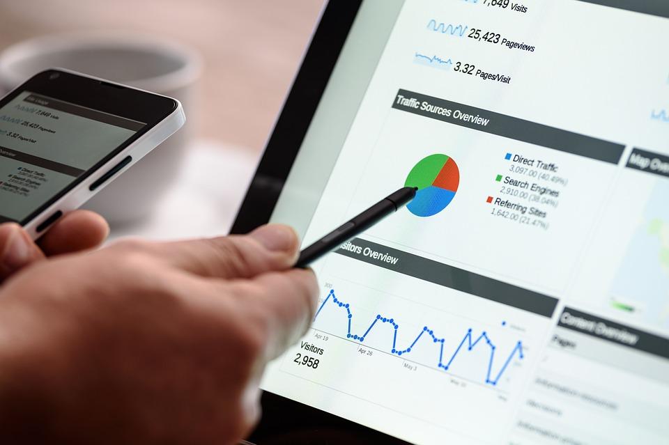 Риск в контент маркетинге